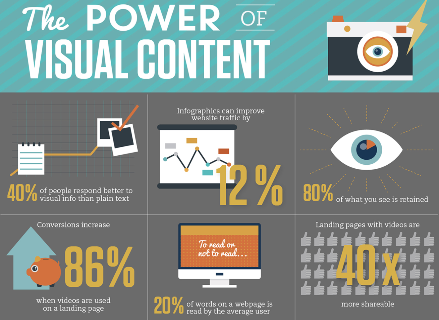 repurpose content into an infographic